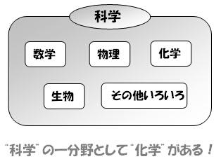 化学14.jpg