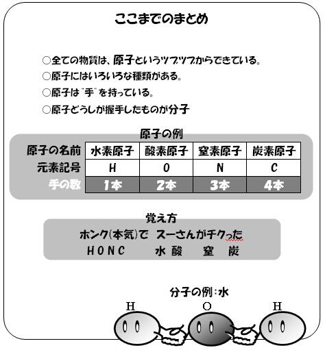 化学39.jpg