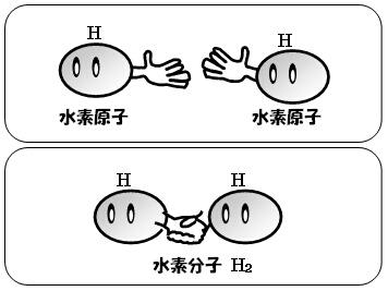 化学42.jpg